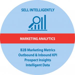 Analytics | OnTarget Partners