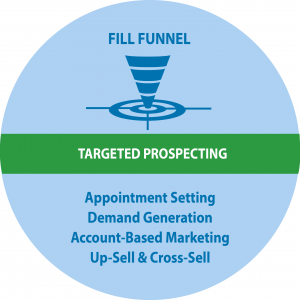 OnTarget Targeted Prospecting